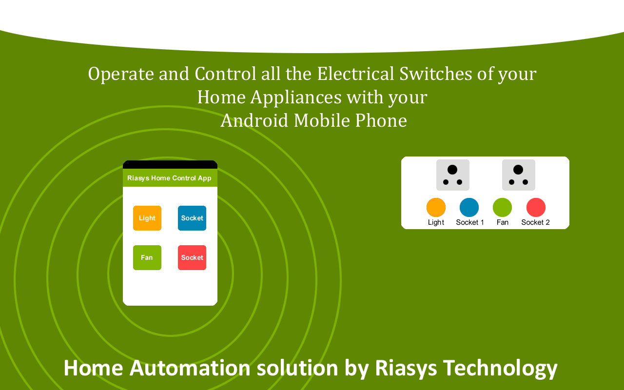 Riasys Home Automation